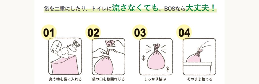 BOS防臭袋の使い方